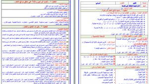 تحضير لغتي اول ابتدائي بطريقة وحدات مشروع الملك عبدالله فواز الحربي