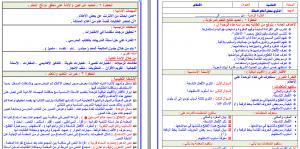 تحضير لغتي اول متوسط بطريقة وحدات مشروع الملك عبدالله فواز الحربي