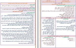تحضير لغتي ثالث ابتدائي بطريقة وحدات مشورع الملك عبدالله الليزر