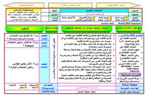 تحضير مقررات حاسب1 بطريقة التعليم النشط