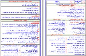 تحضير ياضيات ثالث ابتدائي بطريقة وحدات مشروع الملك عبدالله فواز الحربي