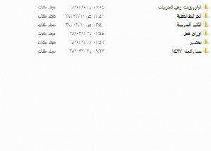 محتوى سي دي التربية الاسلامية ثالث كبيرات الفصل الدراسي الثاني