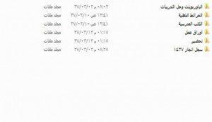 محتوى سي دي رياضيات ثاني كبيرات الفصل الدراسي الثاني
