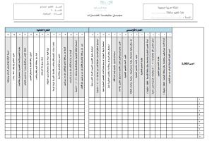 مهارات رياضيات ابتدائي جميع الفترات الفصل الدراسي الثاني