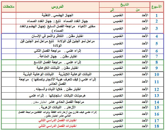 كتاب الأحياء للصف الثالث ثانوي المنهج السوداني