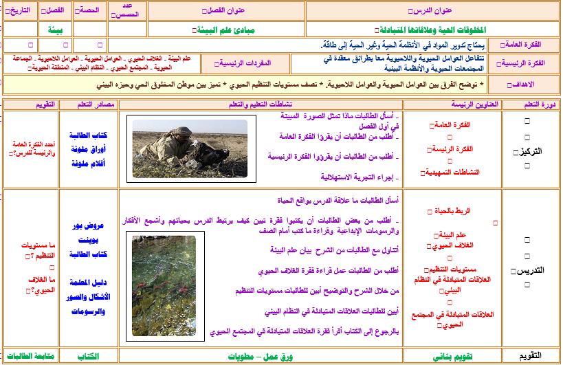 تحضير مادة علم البيئة بطريقة فواز الحربي نظام مقررات الفصل الدراسي الثاني