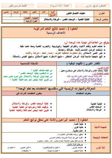 كتاب الكفايات اللغوية 4 مقررات 1442 موقع معلمات