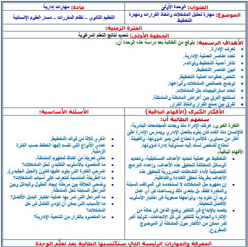 تحضير مادة المهارات الادارية بطريقة الوحدات للصف ثانوي نظام مقررات الفصل الدراسي الثاني