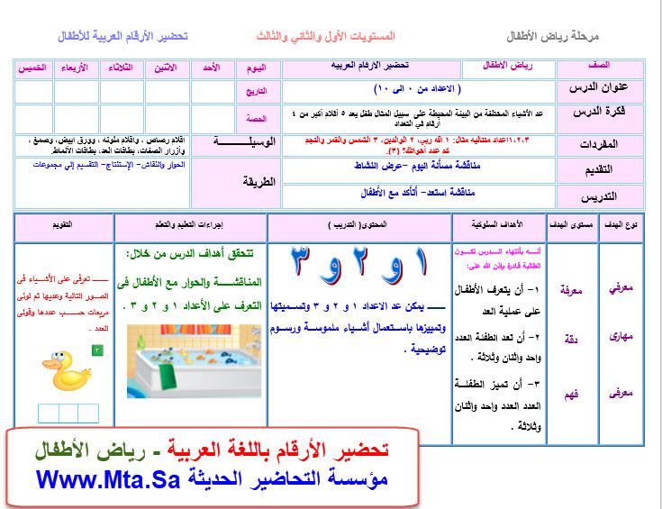 تحضير الأرقام باللغة العربية - رياض الأطفال