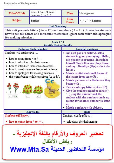 تحضير حروف وارقام انجليزي رياض اطفال 2