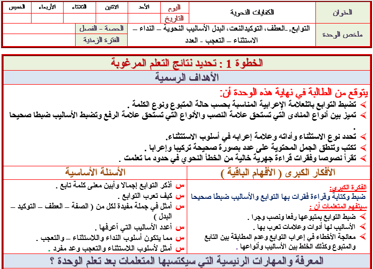 حل كتاب كفايات لغوية 3 مقررات