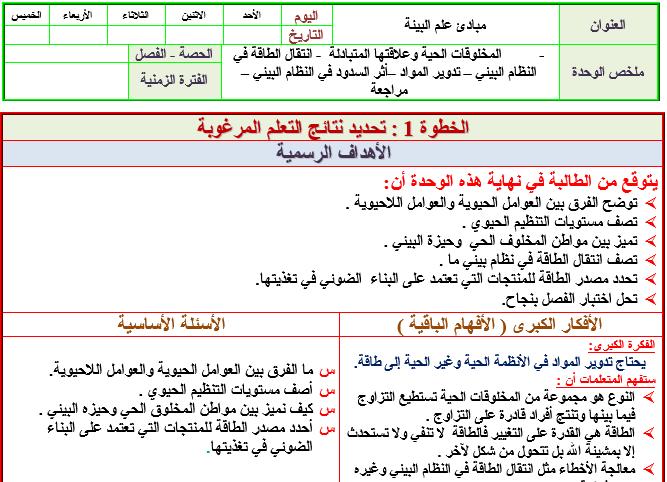 تحضير الوزارة مادة علم البيئة مقررات 1440 هـ