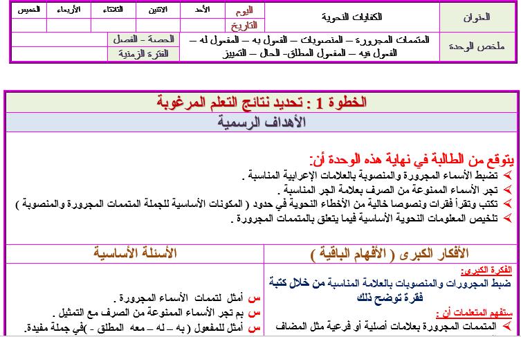 ورق عمل درس المنصوبات لمادة الكفايات اللغوية 2 مقررات 1440 هـ