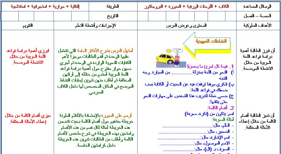 ورق عمل درس قضايا إملائية لمادة الكفايات اللغوية 3 مقررات 1440 هـ