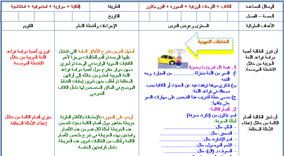 تحضير درس قضايا إملائية لمادة الكفايات اللغوية 3 مقررات 1440 هـ