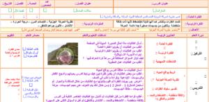 تحضير الوزارة درس التفاعلات والمعادلات لمادة كيمياء1 مقررات 1440 هـ