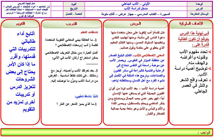 مهارات درس قضايا إملائية لمادة الكفايات اللغوية 3 مقررات 1440 هـ