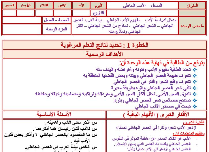 تحضير عين درس المذكرات الادبية لمادة الكفايات اللغوية 2 مقررات 1440 هـ