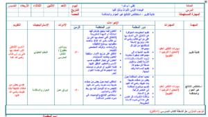 تحضير  مادة لغتى للصف السادس الابتدائي الفصل الدراسي الأول 1441