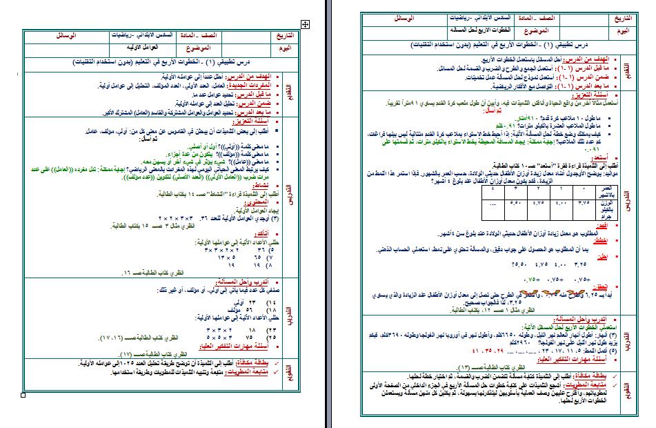 حل كتاب الرياضيات للصف السادس الابتدائي الفصل الدراسي الاول 1441