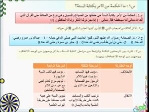 حل أسئلة مادة الحديث1 نظام المقررات