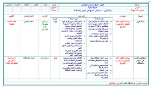 مهارات درس الوراثة والصفات مادة علوم للصف السادس الابتدائي الفصل الدراسي الأول 1441 مؤسسة التحاضير الحديثة