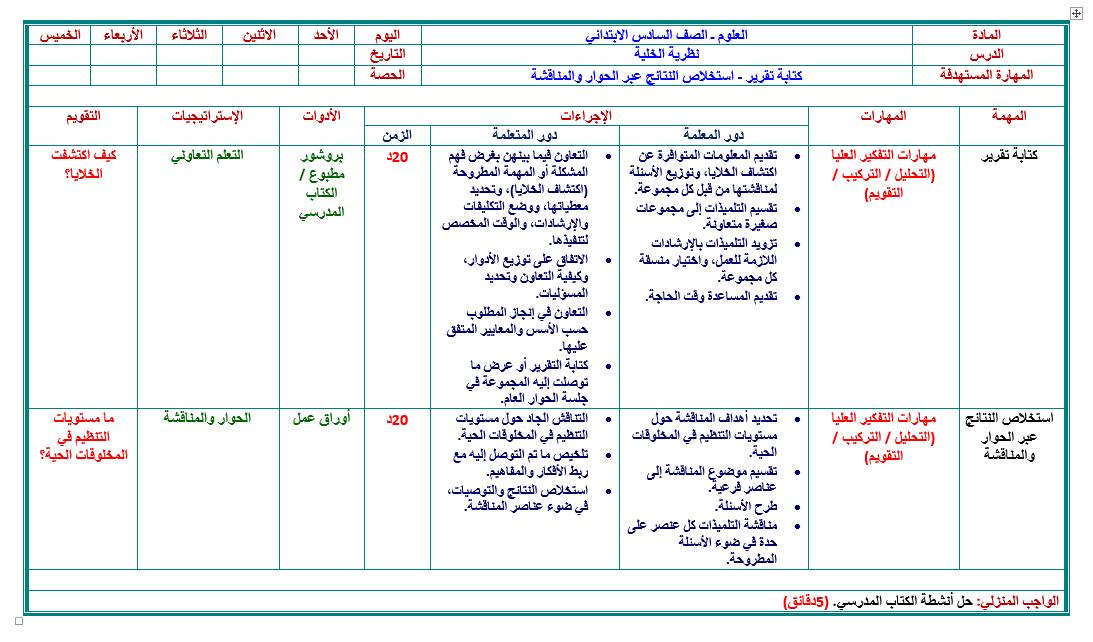 مهارات درس الوراثة والصفات مادة علوم للصف السادس الابتدائي الفصل الدراسي الأول 1441