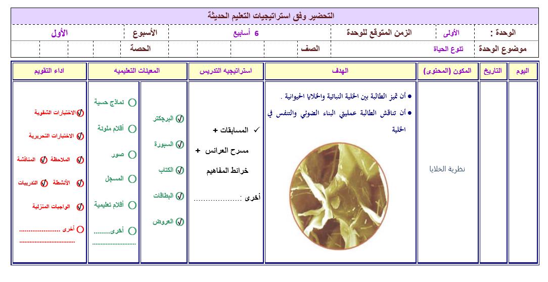 تحضير عين درس مقارنة الأنظمة البيئية مادة علوم للصف السادس الابتدائي الفصل الدراسي الأول 1441