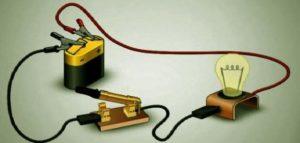 تخطيط العدد وحدة الكهرباء رياض اطفال