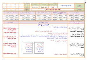 بوربوينت درس همزتا الوصل وهمزةالقطع مادة لغتى للصف السادس الابتدائي الفصل الدراسي الأول 1441
