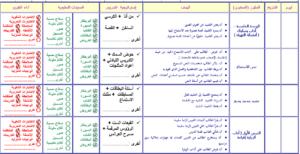 تحضير عين درس الأسلوب اللغوي أسلوبا المدح والذم مادة لغتى للصف السادس الابتدائي الفصل الدراسي الأول 1441