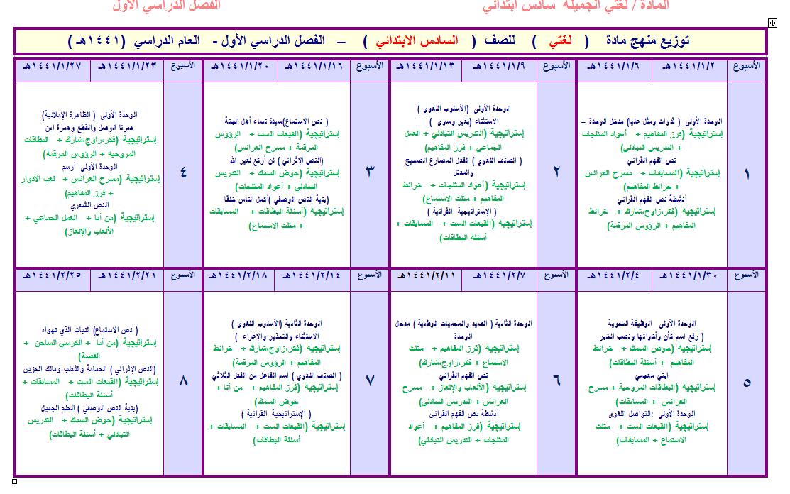 حلول لغتي سادس الفصل الثاني كل ما يتعلق بمادة لغتي الصف السادس الإبتدائي الفصل الدراسي الثاني