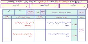 أوراق عمل درس الدحرجة الأمامية من المشي مادة تربية بدنية للصف السادس الابتدائي الفصل الدراسي الأول 1441