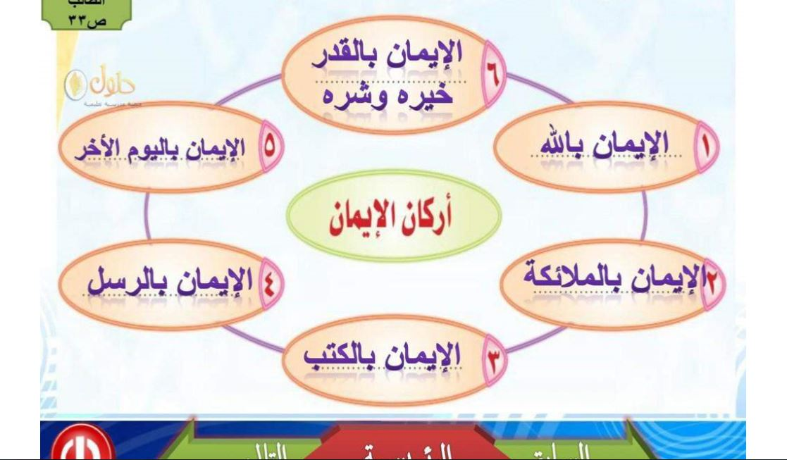 حل اسئلة درس أركان الإيمان مادة التوحيد ثالث ابتدائي الفصل الدراسي الثاني 1441