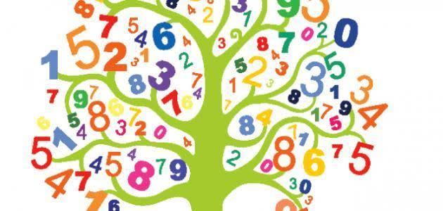 مهارات مادة الرياضيات للتربية الفكرية صف اول متوسط لعام 1441