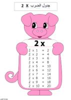 مهارات درس المستطيل والمربع والدائرة ماده رياضيات أول كبيرات الفصل الدراسي الثانى لعام 1441 هـ