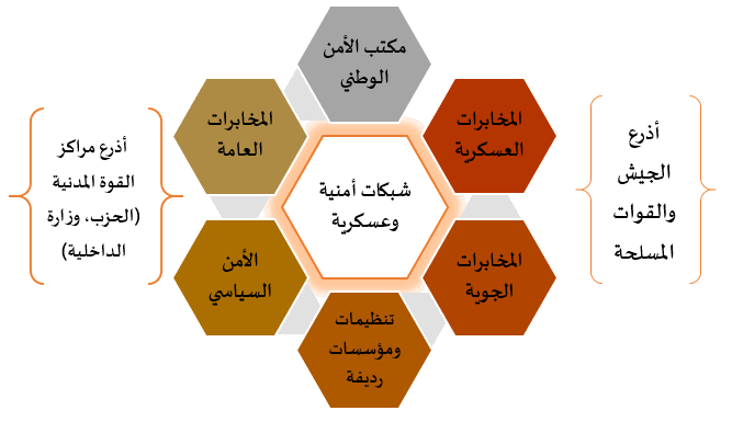 سيكولوجية التحليل الاستخباري pdf