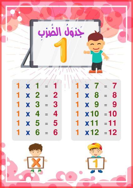 حل أسئلة مادة الرياضيات مجتمع بلا أمية الفصل الدراسي الثاني 1441 هـ