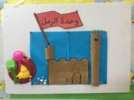 معيار التربية الاسلامية وحدة الرمل رياض اطفال