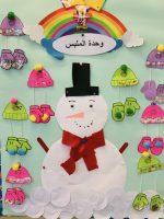 معيار التربية الاسلامية وحدة الملبس من معايير التعلم المبكر النمائية رياض اطفال