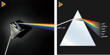 حل اسئلة درس الطبيعة الموجبة للضوء مادة فيزياء 3 مقررات 1441 هـ
