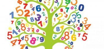 مهارات مادة الرياضيات الصف الثاني الإبتدائي الفصل الدراسي الأول 1442 هـ