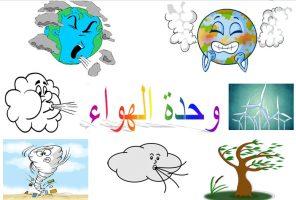 تحضير وحدة الهواء بالاهداف السلوكية الاجرائية رياض اطفال