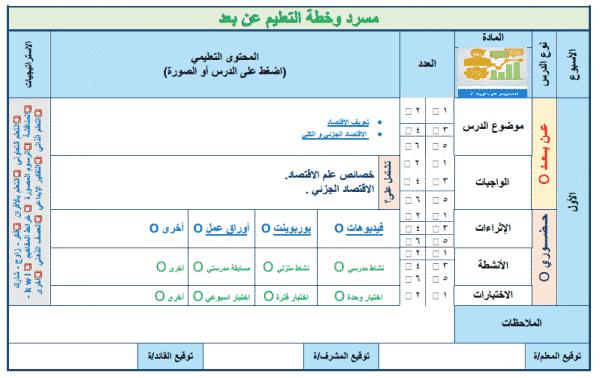 تقرير منصة مدرستي مادة الحاسب الالى 1 مقررات للعام الدراسي 1442هـ
