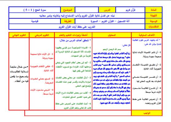 تحضير القرآن الكريم تحفيظ الصف السادس الابتدائي الفصل الثانى