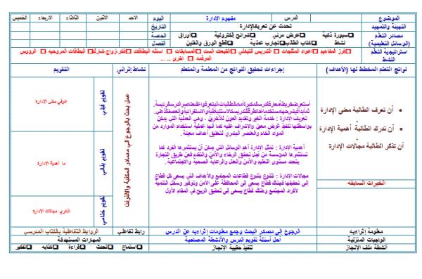مهارات مادة المهارات الادارية نظام مقررات الفصل الدراسي الثاني