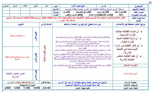 دليل المعلم مادة المهارات الادارية نظام مقررات الفصل الدراسي الثاني